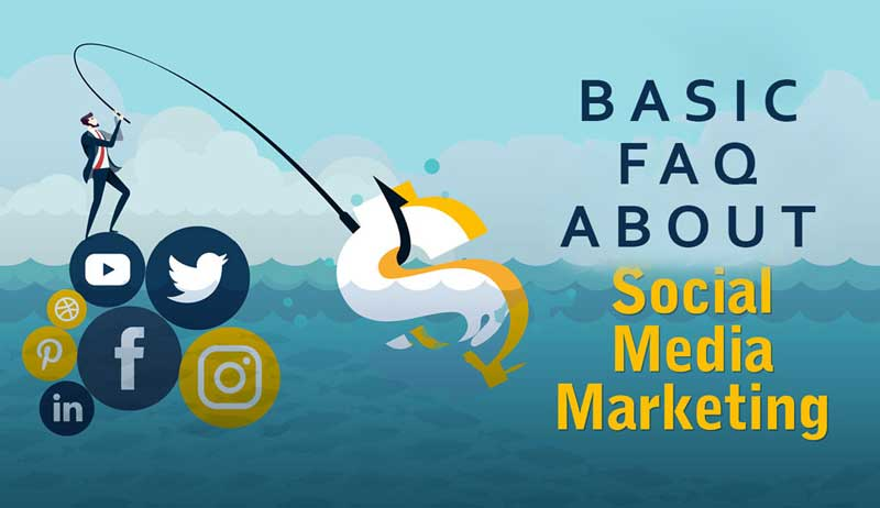 Basic-Questions-about-social-media-marketing-SMO