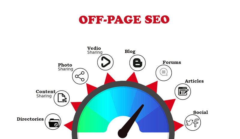 Offpage-seo-banner-image-for-indias-best-offpage-service-provider-company