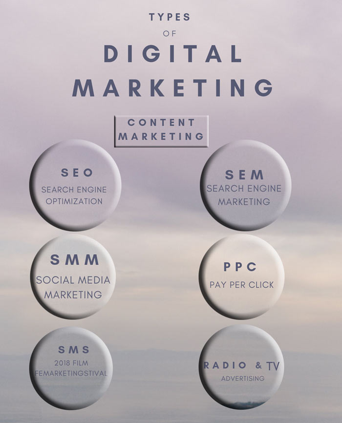 Type-of-Digital-Marketing-1