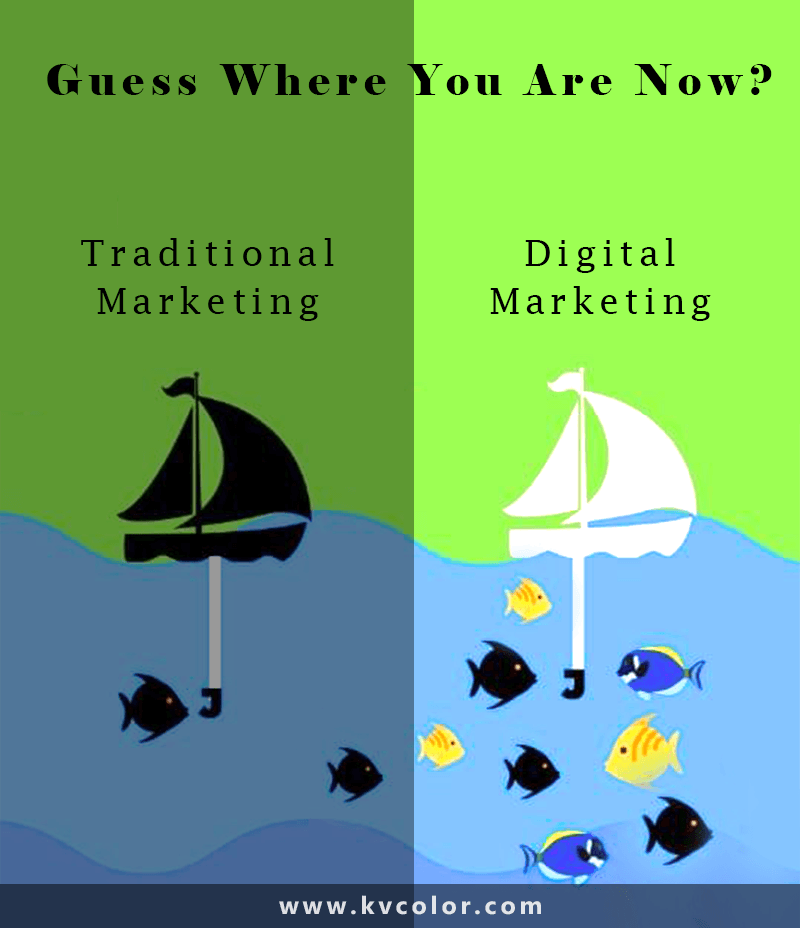 Why Digital Marketing is important for a business.